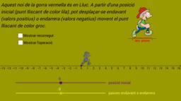 Els nombres enters i la recta numèrica