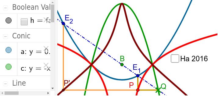 Statt einer Parabel kann man auch einen Kreis nehmen, o.a. Drücke die Eingabetaste um die Aktivität zu starten