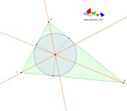 Ingeschreven cirkel van driehoek