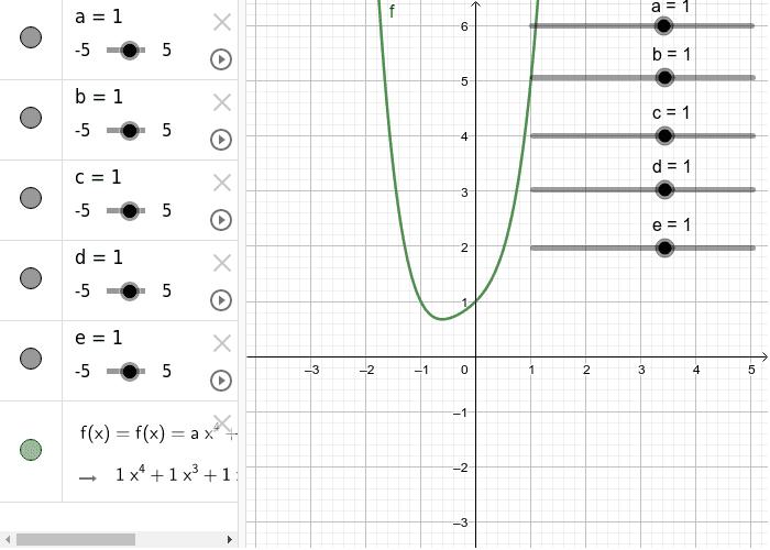 ganzrationale Funktion 4ten Grades: f(x)=ax^4+bx^3+cx^2+dx+e