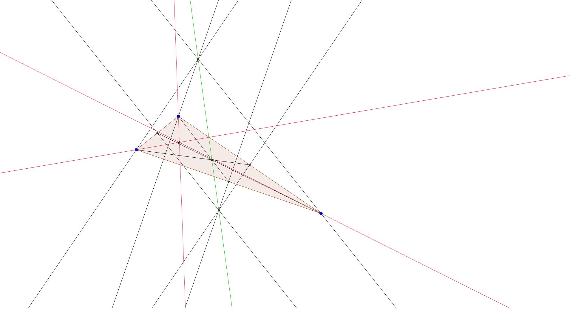 """Droite d'Euler Tapez """"Entrée"""" pour démarrer l'activité"""