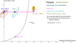 Torque: A Diving Board and Weight of Diver