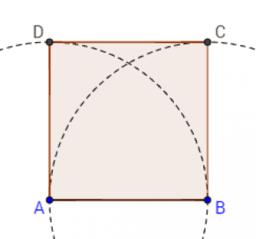 Snelgids Meetkundige basisconstructies