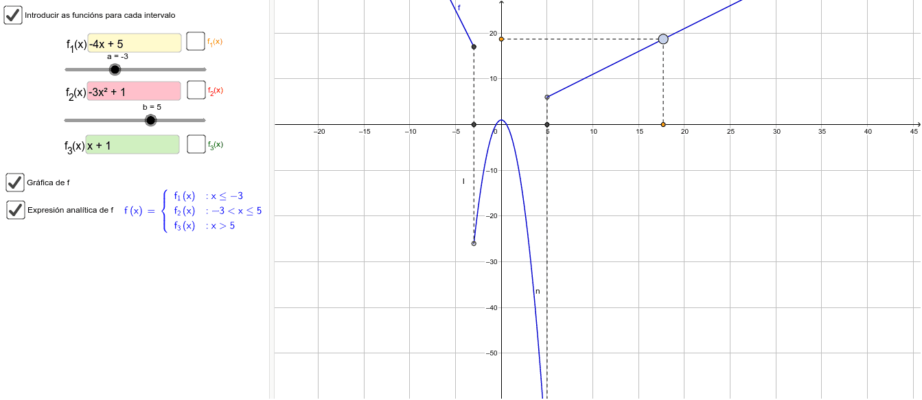 Función a cachos (2 ou 3 funcións) Presiona Intro para comenzar la actividad
