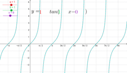 Standard Form of Tangent Function