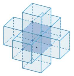 Cubo rellena espacio