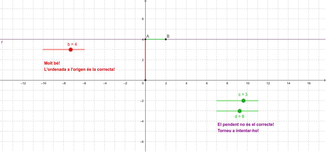 Mou el punt lliscant b fins que el seu valor sigui igual a l'ordenada a l'origen de la recta r. Mou els punts lliscants c i d fins que el valor del quocient c/d sigui igual al pendent de la recta r.  Per a una nova recta, obre amb el GeoGebra i prem F9.