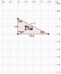 PT2 - Visualize Trig Functions