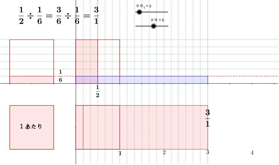 面積÷たて=よこ  赤の面積=青の面積 ワークシートを始めるにはEnter キーを押してください。