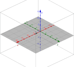 Helix Graph of a Vector-Valued Function