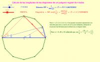 Diagonales de un polígono regular