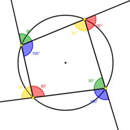 Circle Theorem 7: Exterior Angles Cyclic Quadrilaterals