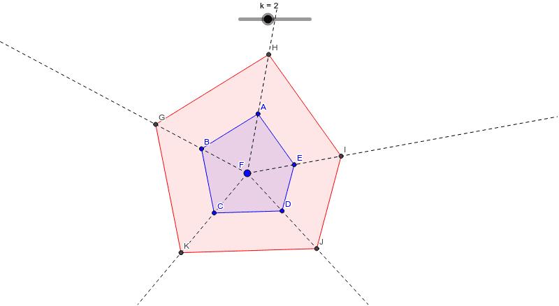 Fを相似の中心と言います。中心を動かしてみても形は変わりません。 ワークシートを始めるにはEnter キーを押してください。