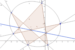 Pascals theorem on a hexagon inscribed in  a conic