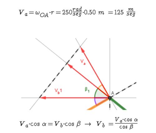 El primer paso consiste en calcular la velocidad lineal en el punto A