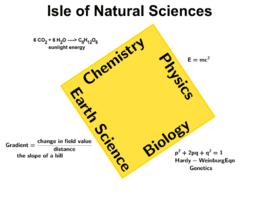 Isle of Natural Sciences
