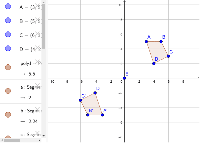 Rotation of a regular polygon