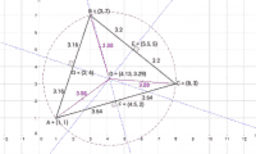Circumcenter of a Triangle