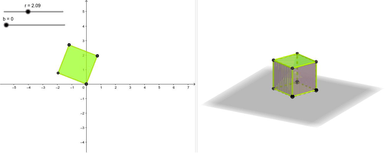 Los deslizadores nos permiten cambiar la medida de la arista del cubo y observar el desarrollo 2D del cubo Press Enter to start activity