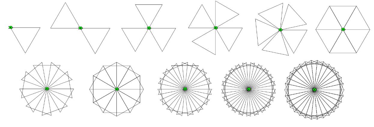"Algumas figuras construídas mantendo ""p=3"" e variando ""n""!"