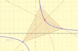 Triángulo en hipérbola equilátera