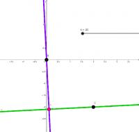 2直線の交点の軌跡