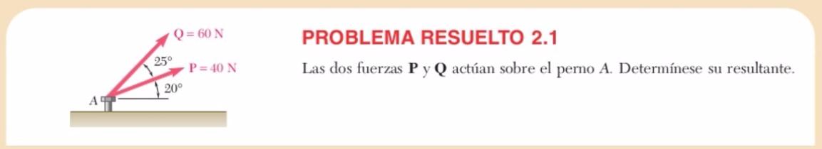 Calculo de resultante de dos fuerzas (vectores)