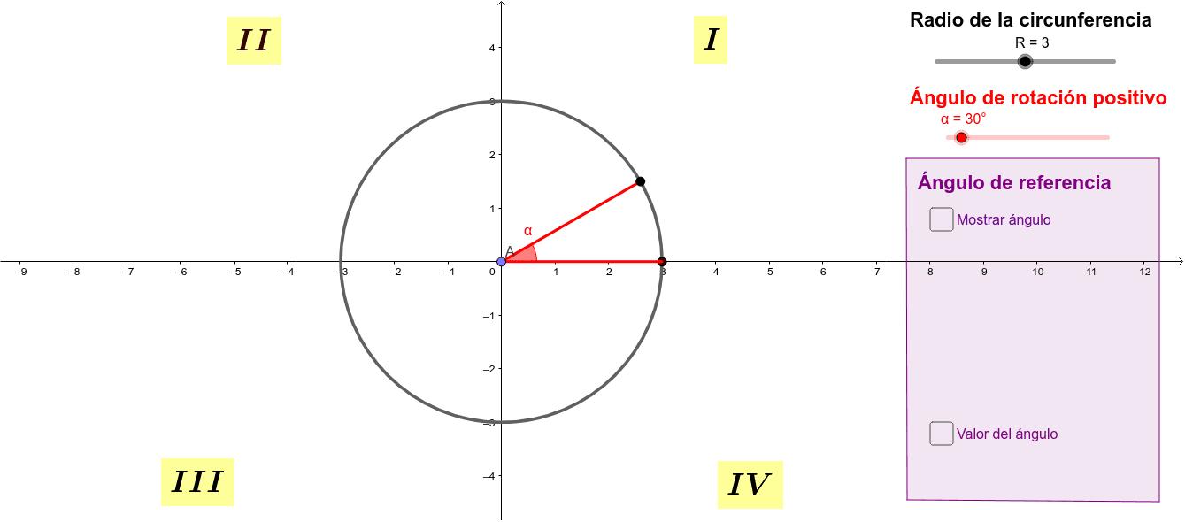 Los ángulos de referencia son los ángulos agudos que se forman entre el lado del ángulo de rotación y el eje X.