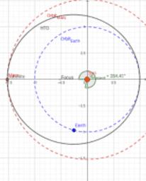Earth and Mars Hohmann Transfer