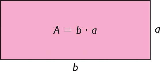 Área del rectángulo