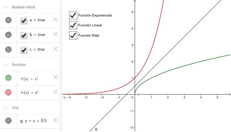 Las Funciones que se aprecian son: Exponencial (rojo), Lineal (negra) y Raíz (verde) Press Enter to start activity
