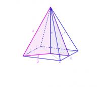 Pravokutni trokut u piramidi