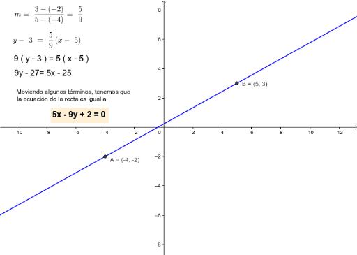 Cómo seleccionar líneas rectas con la herramienta Lazo ...