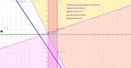 Programación lineal: ejercicio 8 de la página 98.