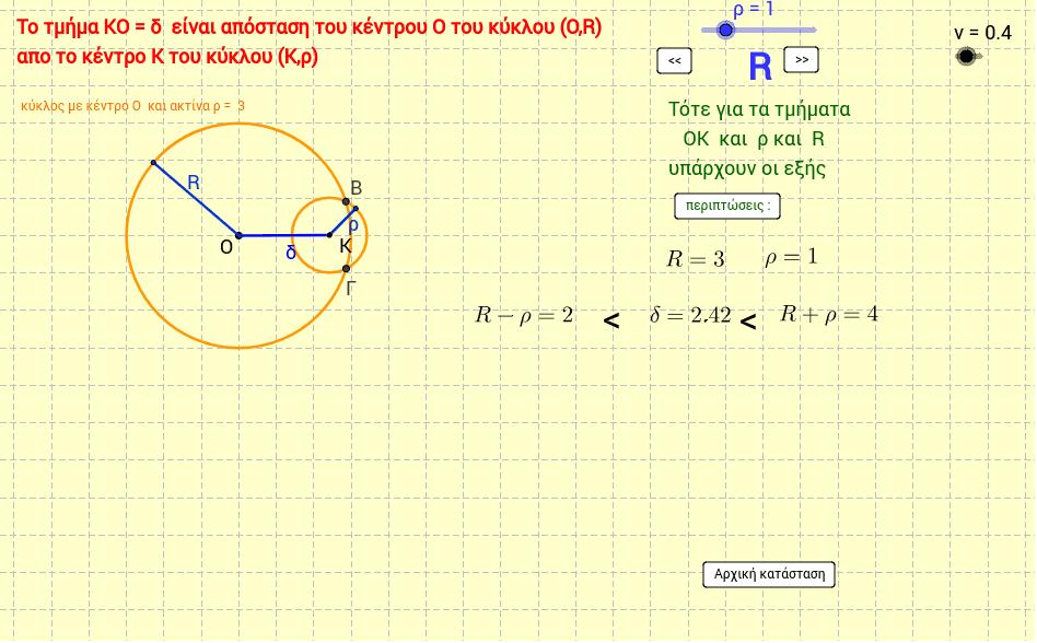 Σχετικές θέσεις δύo κύκλων