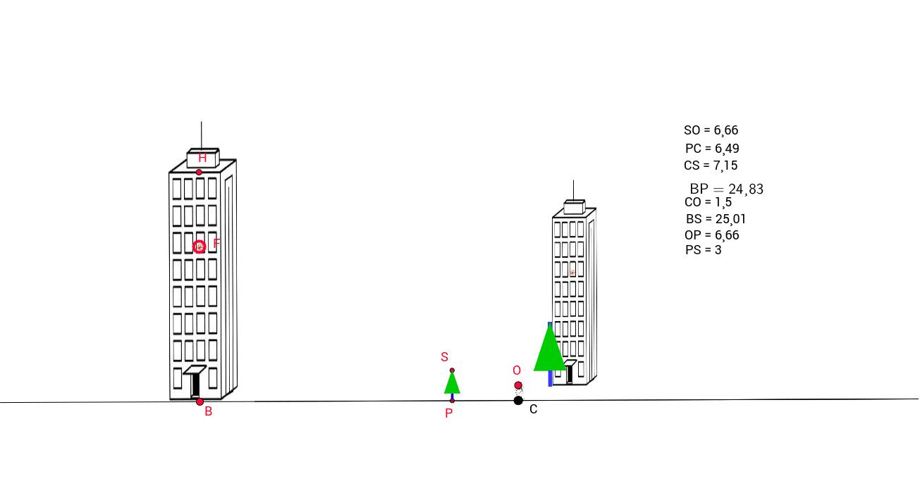 """Seul le point C (les pieds d'Octave) peuvent être déplacés. Tapez """"Entrée"""" pour démarrer l'activité"""