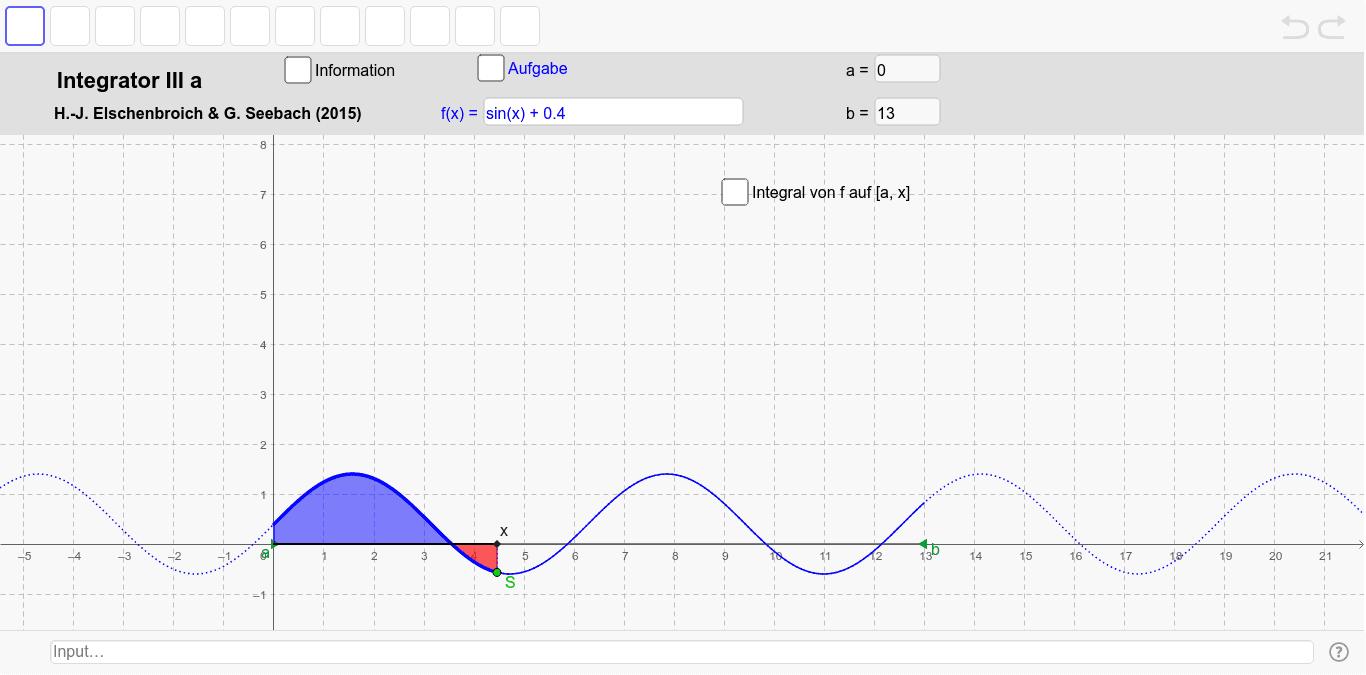 Integralfunktion, Integraph Drücke die Eingabetaste um die Aktivität zu starten