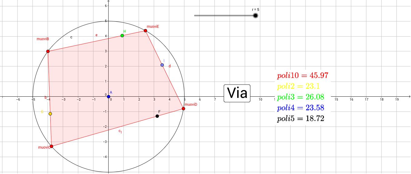 Come determinare il triangolo inscritto al quadrilatero e di  area metà dell'area del quadrilatero stesso Premi Invio per avviare l'attività