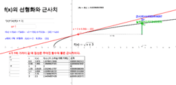 f(x)의 선형화와 근사치