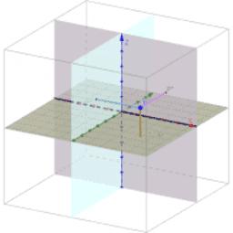 Sistema diédrico (en 2D y en 3D)