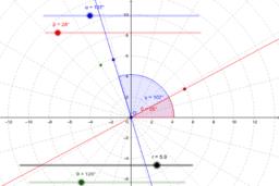 Polar Coordinate Visualization Tool