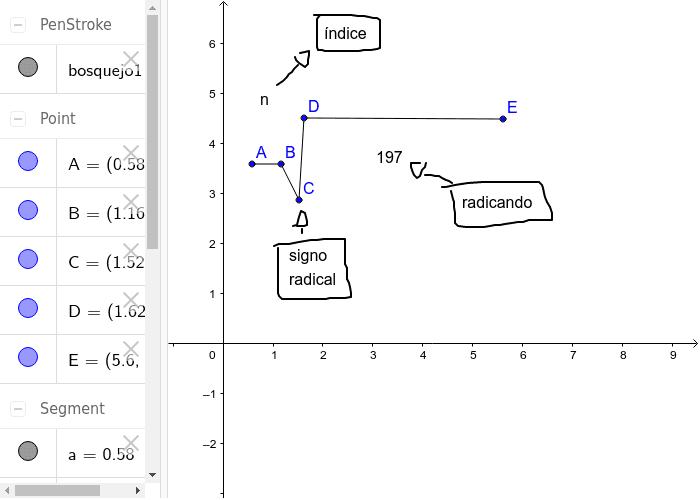 Raíz cuadrada de números enteros – GeoGebra