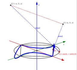 曲線方圓變化的原理