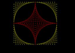فن الخيوط الوترية1