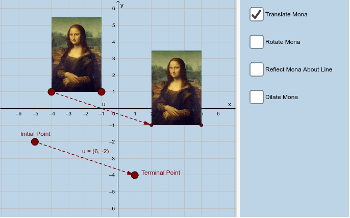 Explore using Translations, Rotations, Reflections, and Dilation using Mona Lisa Press Enter to start activity