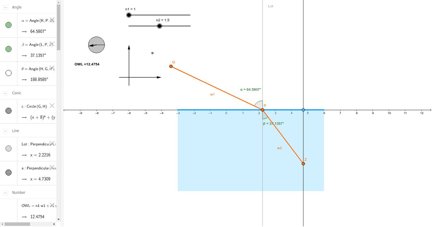 2-7-1 Brechung Drücke die Eingabetaste um die Aktivität zu starten