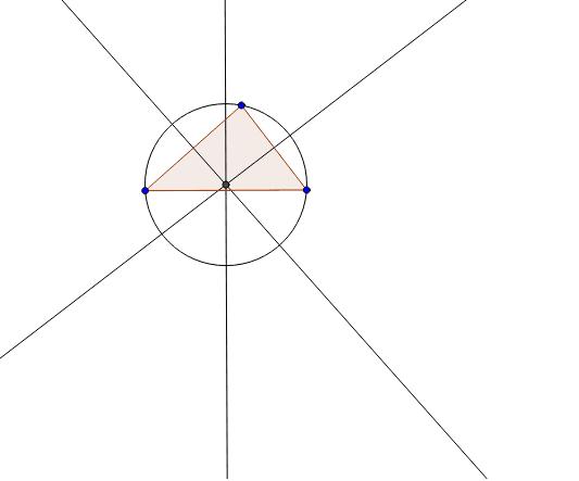 Curcumcircle of a Triangle