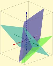 Sistema 3x3 Interpretación geométrica