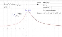Equation différentielle linéaire du premier ordre