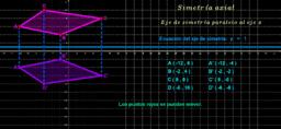 Simetría axial ( eje paralelo al eje x )